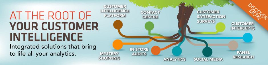 Mystery Shopping Company - Market Force